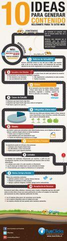 3 Infografías para generar contenido de calidad, tener un blog de éxito y conectar con tus clientes.