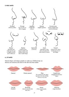 A Quick Lesson on Nose Shapes and Lip Shapes - Imgur