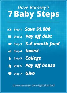 Dave Ramsey's 7 Baby Steps - daveramsey.com Always have to remember to keep the focus!!