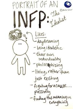 Portrait of AN INFP, The Mind of an INFP likes daydreaming, being idealistic, their own individuality, philosophizing, living rather than just existing, , fighting for a cause passively, and finding the meaning in everything,,