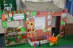 Garden Centre and Flower Shop/Florists role-play classroom displays photo gallery Spring Display Ideas Classroom, Garden Theme Classroom, Classroom Displays, Classroom Themes, Ks1 Classroom, Classroom Organization, Classroom Management, Dramatic Play Area, Dramatic Play Centers
