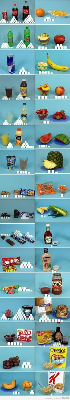 The amount of sugar in stuff we like versus things that are good for you. (I need to show this to my kids!)