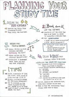 Image via We Heart It #help #motivation #study #tips #tumblr #studyblr #managetime