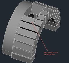 Any flaws in my dome and arch design? - Forno Bravo Forum: The Wood-Fired Oven Community Stone Pizza Oven, Build A Pizza Oven, Diy Pizza Oven, Pizza Oven Outdoor, Pizza Ovens, Wood Oven, Wood Fired Oven, Barbecue Four A Pizza, Oven Design