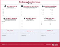 Canvas collection I - A list of visual templates - Andi Roberts📌Pin It Try It, Love It, Share Your Story! Design Thinking, Business Planning, Business Tips, Strategy Business, Business Design, Value Proposition Canvas, Proposition De Valeur, Process Chart, Business Model Canvas