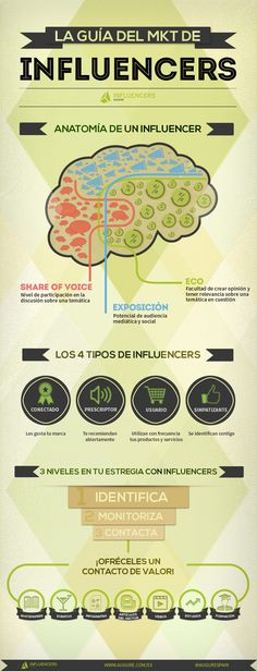 Guía del marketing de Influencers #infografia #infographic #marketing