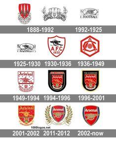 Arsenal Logo history Arsenal Badge, Arsenal Fc Players, Arsenal Shirt, Arsenal Stadium, Arsenal Soccer, Logo Arsenal, Arsenal Tattoo, Thierry Henry Arsenal, Fernando Torres