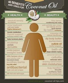 The many benefits of coconut oil.  Take a look.  You'd be surprised!  Click here to get a FREE sample of V-Plenish Vitamin Boost.  http://womanfreebies.com/free-samples/sample-of-vplenish/?coconutoil