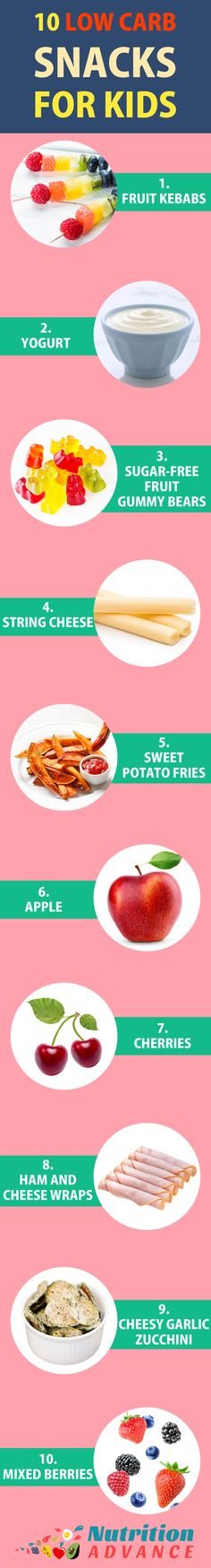 10 low carb snacks for kids here are some fun bright and healthy