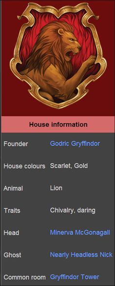 """Gryffindors are associated with daring, nerve and chivalry. Their Pottermore welcome letter describes Gryffindor as """"quite simply, the best house at Hogwarts."""