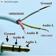 Electronics Engineering Projects, Electronic Circuit Projects, Electronic Engineering, Computer Diy, Computer Basics, Computer Technology, Basic Electrical Wiring, Electrical Projects, Simple Electronics