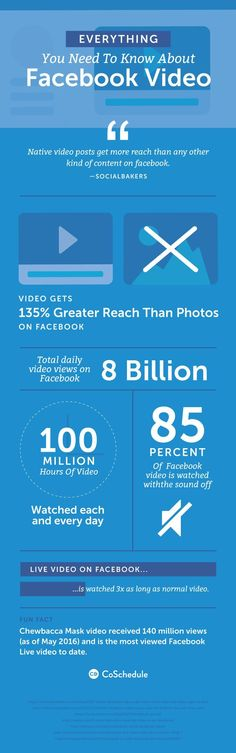 Thinking about Facebook video marketing? http://coschedule.com/blog/facebook-video-marketing/?utm_campaign=coschedule&utm_source=pinterest&utm_medium=CoSchedule&utm_content=How%20To%20Do%20Facebook%20Video%20Marketing%20The%20Right%20Way