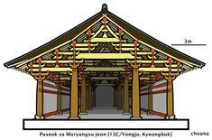 浮石寺無量寿殿 13世紀