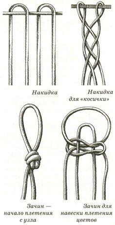 Макраме - узелковое плетение: уроки плетения макраме, начало плетения: накидка, зачин, навеска