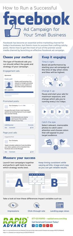 How to Run a Successful Facebook Ad Campaign For Your Business