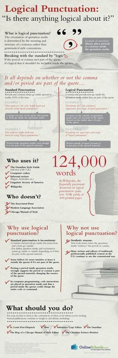 Logical Punctuation: Is there anything logical about it? Infographic