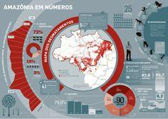 Filipe Campoi - infografista