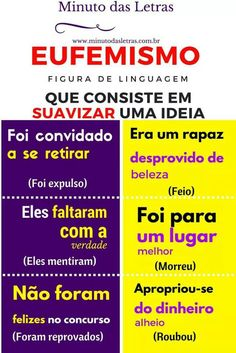 Build Your Brazilian Portuguese Vocabulary Portuguese Grammar, Learn To Speak Portuguese, Learn Brazilian Portuguese, Portuguese Lessons, Portuguese Language, Common Quotes, Grammar Tips, Learn A New Language, Classroom Environment