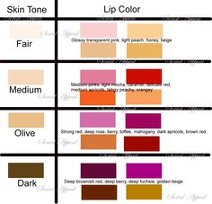 rgb and hex codes for different skin and hair tones art