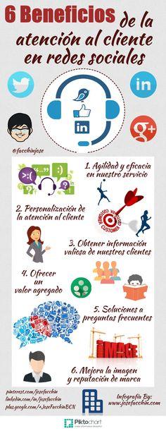 6 beneficios de la atención al cliente en Redes Sociales (pineado por @PabloCoraje) #infografia