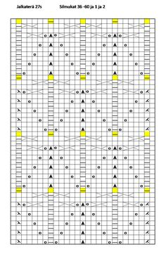 Mandariinit jalkapöydän kaavio pitsiin Periodic Table, Periodic Table Chart, Periotic Table