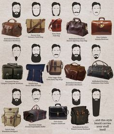 No Shave November Canvas Backpack, Backpack Bags, Beard Maintenance, No Shave November, Men's Backpacks, Leather Projects, Beard Styles, My Man, Style Guides