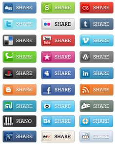 Every one of these buttons connects your blog to a new group of social media users.
