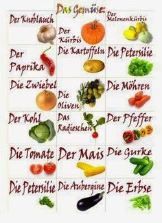 Das Gemse  Wortschatz  Pinterest  German Learn german