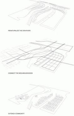 Wandering Ecologies by Weiss/Manfredi