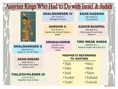 Assyrian Kings Who Had to Do With Israel & Judah Bible Study Tools, Scripture Study, Scripture Quotes, Scriptures, Verses, Hebrew Bible, Bible Teachings, Prophets And Kings, Old Testament Bible