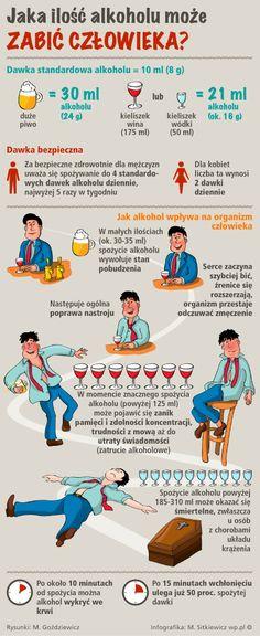 Im więcej wypijesz alkoholu, tym większe masz trudności z utrzymaniem sprawności ruchowej i równowagi. Pojawia się też brak kontroli nad zachowaniem i emocjami. Czy od alkoholu możesz umrzeć? Tak!