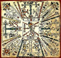 Aztec Cosmogram from codex Fejervery-Mayer. 11 - 16th century.  Fire god Xiuhtecuhtli in the center.