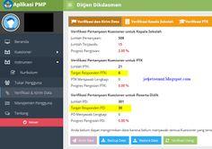 Tips, Pertanyaan & Permasalahan Aplikasi SIM PMP 1.2 ~ Info Guru