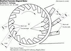 Magnet motor experiment