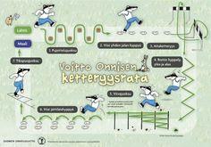 Vode_ketteryysrata