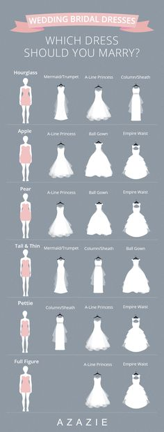 "Wedding Etiquette Wedding Etiquette,Hochzeit We're here to help you pinpoint the wedding dress silhouette that brings out your best. Let us match you with the perfect dress silhouette to help you say ""I do. Dream Wedding Dresses, Bridal Dresses, Wedding Gowns, Party Dresses, Dresses Dresses, Fashion Dresses, Wedding Rings, Wedding Outfits, Evening Dresses"