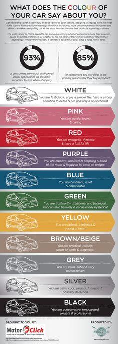 Cosa rivela di te il colore della tua auto