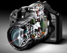 In this article, Iconasys discusses Mirrorless vs. DSLR cameras and the pros & cons of each for use in still and 360 product photography. Gopro Photography, Digital Photography School, Photoshop Photography, Photography Projects, Photography Tutorials, Portrait Photography, Product Photography, Landscape Photography, Wedding Photography