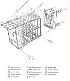 Parasitic Architecture components