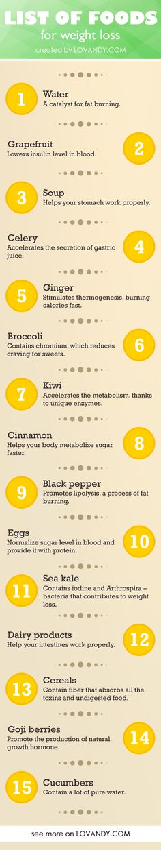 List of foods for weight loss