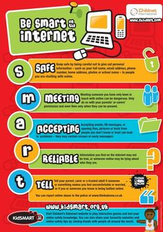 Internet safety poster. Be S.M.A.R.T. on the Internet. #technology