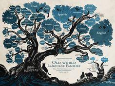 World Language Tree Map