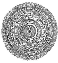 Jigme Lingpa Takdrol: Song of the Vajra, Mantra of Samantabhadri, 25 Longchen, Zhitro Mantras of the 100 deities, Inner Rushen of Samantabhadra