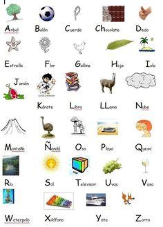 El alfabeto                                                                                                                                                     Plus