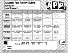 Educational Technology and Mobile Learning: iPad apps evaluation Teaching Technology, Technology Tools, Technology Integration, Educational Technology, Assistive Technology, Apps, Instructional Technology, Instructional Strategies, Mobile Learning