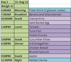 MY 24 DAY CHALLENGE and beyond: AdvoCare 24 Day Challange Cleanse Phase: MY PLAN