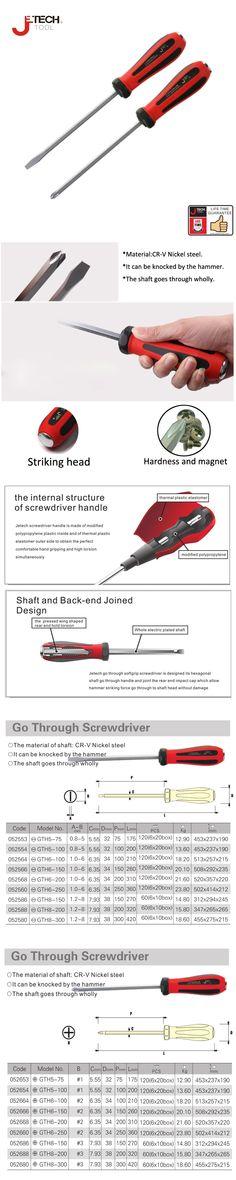 Jetech 2pcs/pair multitul slotted phillips impact hammer striking screwdriver combination car equipment tool herramientas madera