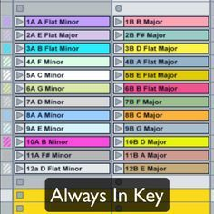 Music Production - Music Software Training - Self proclaimed as the ultimate Ableton Live tutorials. - BTV Professional Music Production Software works as a standalone application or with your DAW as a VST or AU plugin (optional). Music Recording Studio, Music Studio Room, Music Hacks, D Flat Major, Audio Mastering, Music Software, Ableton Live, Recorder Music, Music Library