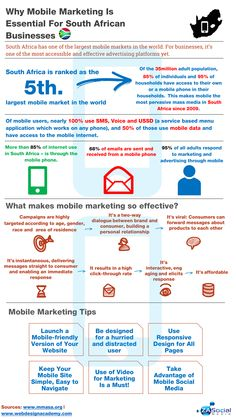 Why Mobile Marketing Is Essential For South African Businesses