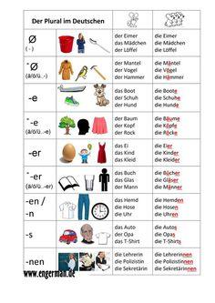 Nomen - Pluralbildung